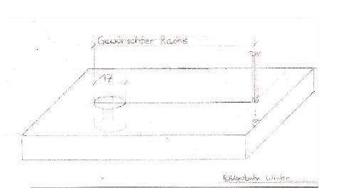 wie baue ich einen fr szirkel unsere schritt f r schritt anleitung. Black Bedroom Furniture Sets. Home Design Ideas